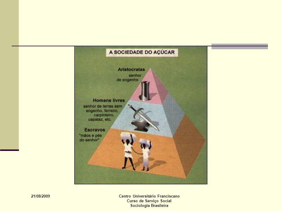21/08/2009 Centro Universitário Franciscano Curso de Serviço Social Sociologia Brasileira