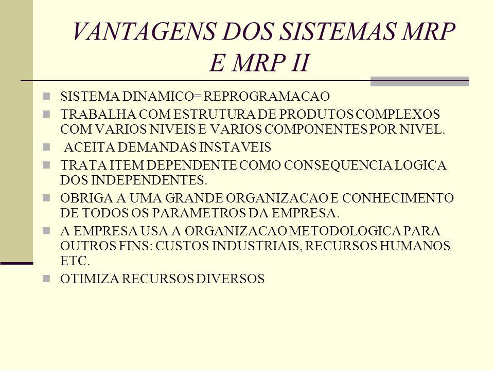 VANTAGENS DOS SISTEMAS MRP E MRP II SISTEMA DINAMICO= REPROGRAMACAO TRABALHA COM ESTRUTURA DE PRODUTOS COMPLEXOS COM VARIOS NIVEIS E VARIOS COMPONENTE