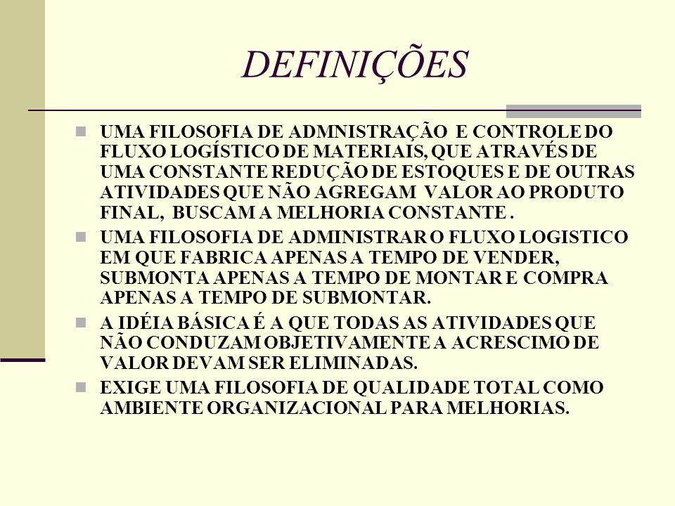 DEFINIÇÕES UMA FILOSOFIA DE ADMNISTRAÇÃO E CONTROLE DO FLUXO LOGÍSTICO DE MATERIAIS, QUE ATRAVÉS DE UMA CONSTANTE REDUÇÃO DE ESTOQUES E DE OUTRAS ATIV