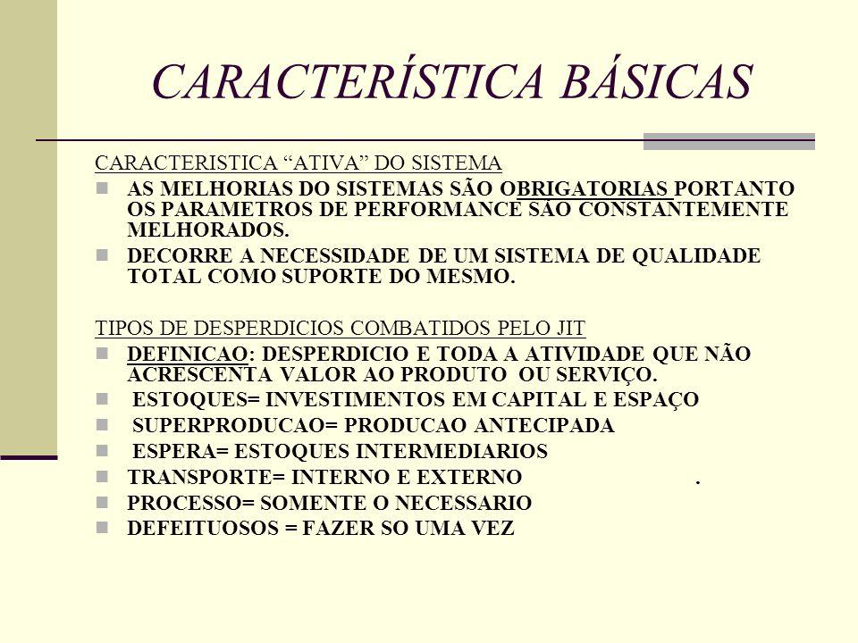 CARACTERÍSTICA BÁSICAS CARACTERISTICA ATIVA DO SISTEMA AS MELHORIAS DO SISTEMAS SÃO OBRIGATORIAS PORTANTO OS PARAMETROS DE PERFORMANCE SÃO CONSTANTEME