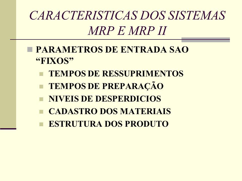 CARACTERISTICAS DOS SISTEMAS MRP E MRP II PARAMETROS DE ENTRADA SAO FIXOS TEMPOS DE RESSUPRIMENTOS TEMPOS DE PREPARAÇÃO NIVEIS DE DESPERDICIOS CADASTR