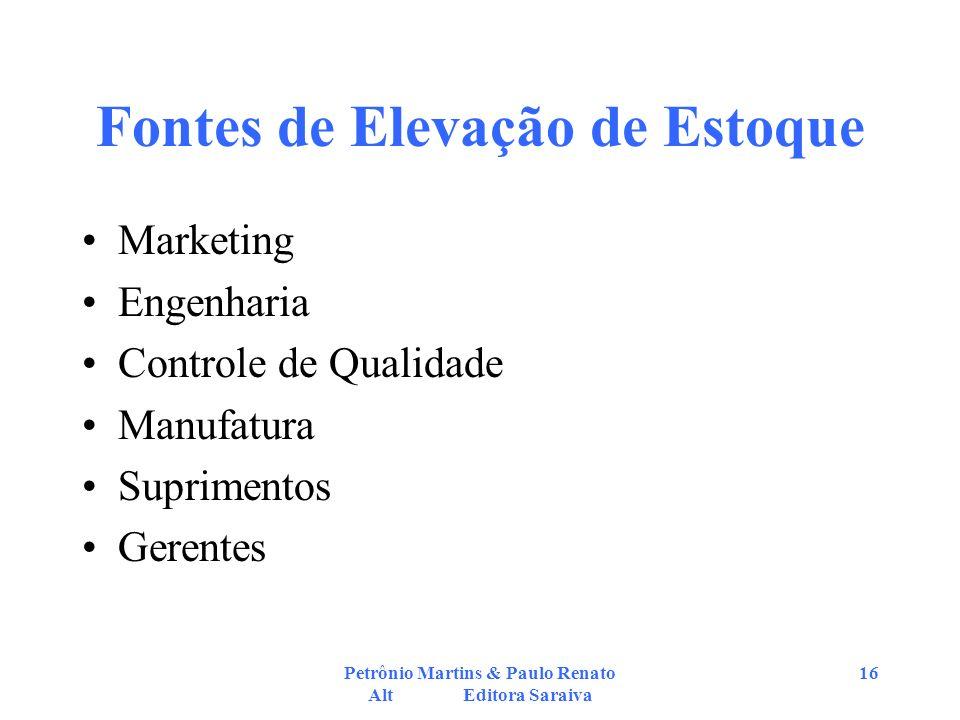 Petrônio Martins & Paulo Renato Alt Editora Saraiva 16 Fontes de Elevação de Estoque Marketing Engenharia Controle de Qualidade Manufatura Suprimentos