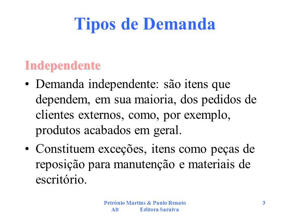 Petrônio Martins & Paulo Renato Alt Editora Saraiva 3 Tipos de Demanda Independente Demanda independente: são itens que dependem, em sua maioria, dos
