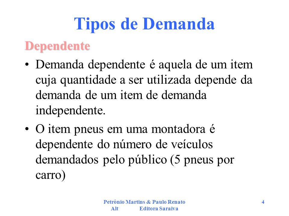Petrônio Martins & Paulo Renato Alt Editora Saraiva 4 Dependente Demanda dependente é aquela de um item cuja quantidade a ser utilizada depende da dem