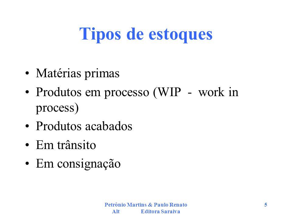 Petrônio Martins & Paulo Renato Alt Editora Saraiva 5 Tipos de estoques Matérias primas Produtos em processo (WIP - work in process) Produtos acabados