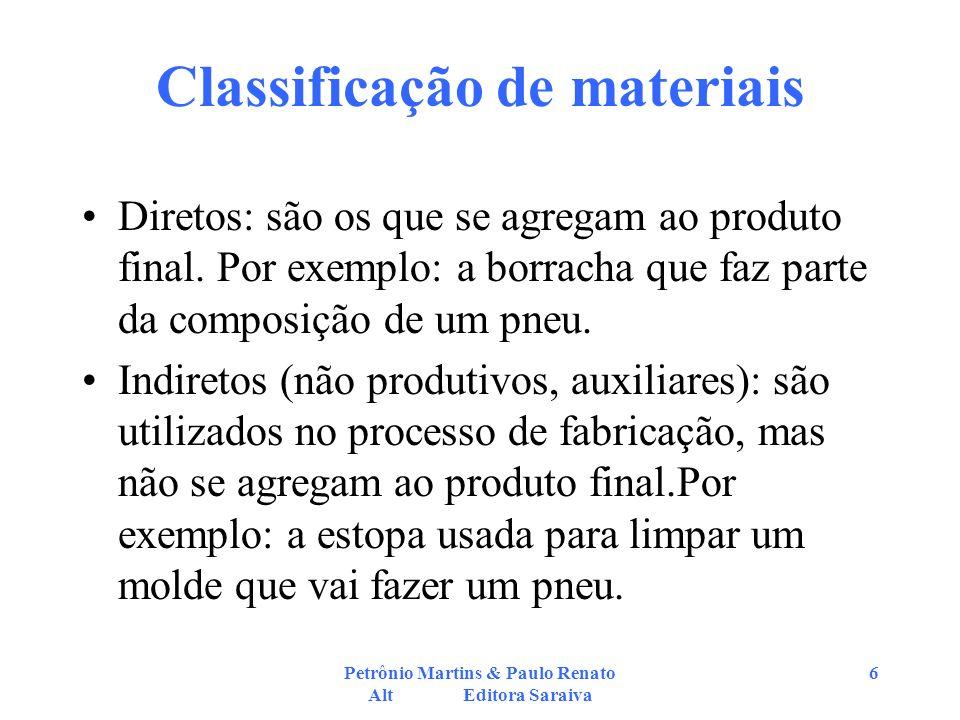 Petrônio Martins & Paulo Renato Alt Editora Saraiva 6 Classificação de materiais Diretos: são os que se agregam ao produto final. Por exemplo: a borra