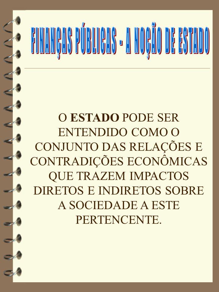 A FORMA DO ESTADO Os Estado pode ter as seguintes formas: Unitário: (França, Uruguai) – Todo Poder centralizado em uma única sede.