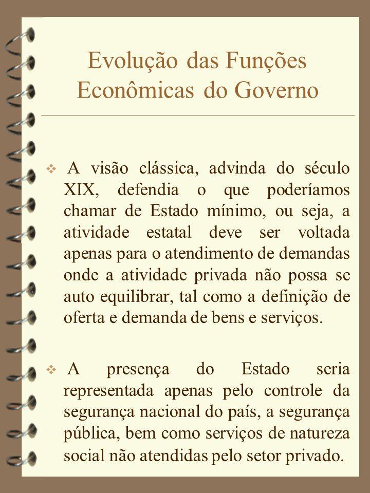 Função estabilizadora 4 O governo pode afetar o nível de atividade econômica atuando sobre a demanda agregada através dos instrumentos de política macroeconômica.