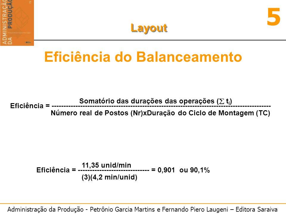 Administração da Produção - Petrônio Garcia Martins e Fernando Piero Laugeni – Editora Saraiva 5 Layout Eficiência do Balanceamento Eficiência = -----