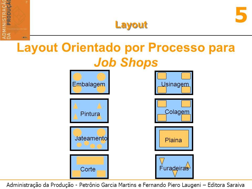 Administração da Produção - Petrônio Garcia Martins e Fernando Piero Laugeni – Editora Saraiva 5 Layout O produto flui através dos processos A-E, na seqüência ditada pelas exigência de montagem do produto.