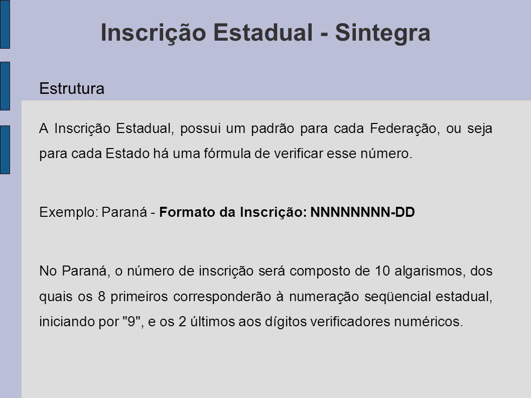 Estrutura A Inscrição Estadual, possui um padrão para cada Federação, ou seja para cada Estado há uma fórmula de verificar esse número.