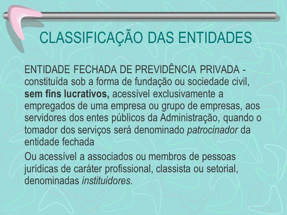 CLASSIFICAÇÃO DAS ENTIDADES ENTIDADE FECHADA DE PREVIDÊNCIA PRIVADA - constituída sob a forma de fundação ou sociedade civil, sem fins lucrativos, ace