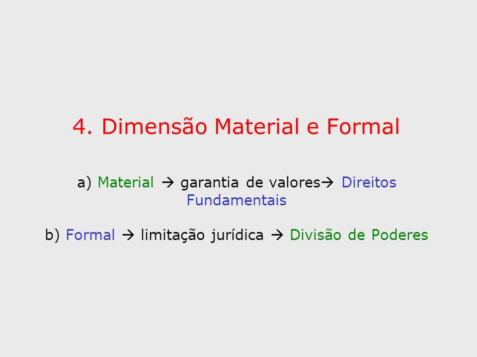 4. Dimensão Material e Formal a) Material garantia de valores Direitos Fundamentais b) Formal limitação jurídica Divisão de Poderes