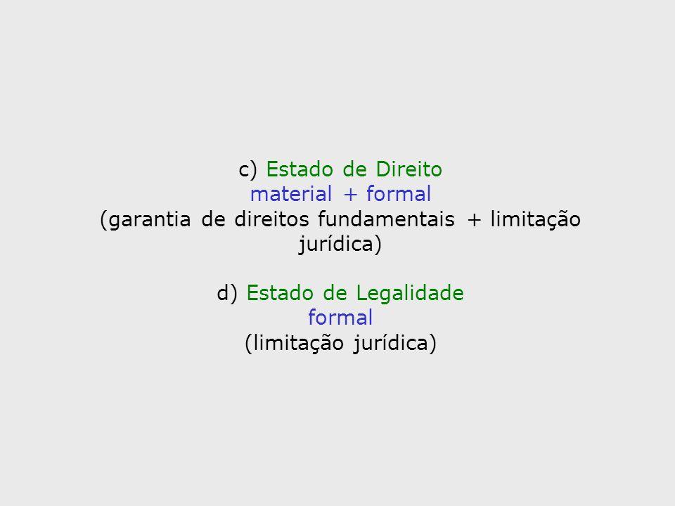 c) Estado de Direito material + formal (garantia de direitos fundamentais + limitação jurídica) d) Estado de Legalidade formal (limitação jurídica)
