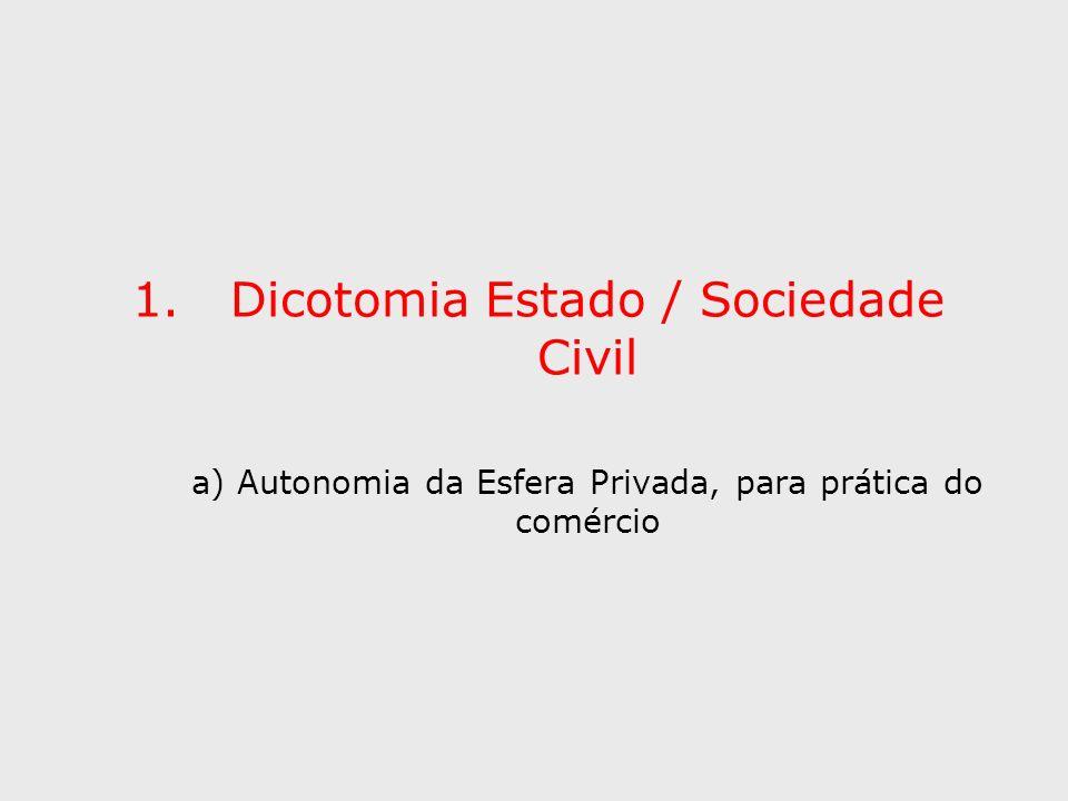 1.Dicotomia Estado / Sociedade Civil a) Autonomia da Esfera Privada, para prática do comércio