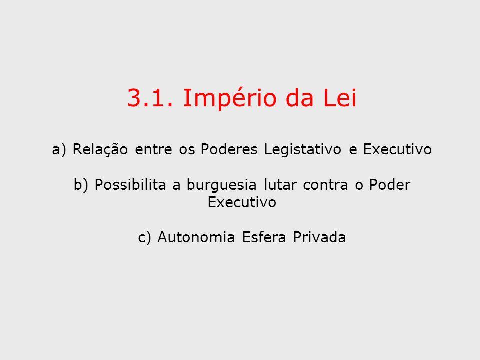 3.1. Império da Lei a) Relação entre os Poderes Legistativo e Executivo b) Possibilita a burguesia lutar contra o Poder Executivo c) Autonomia Esfera
