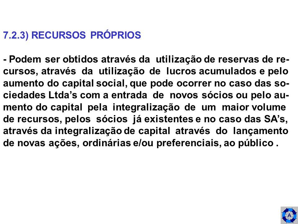7.2.3) RECURSOS PRÓPRIOS - Podem ser obtidos através da utilização de reservas de re- cursos, através da utilização de lucros acumulados e pelo aument