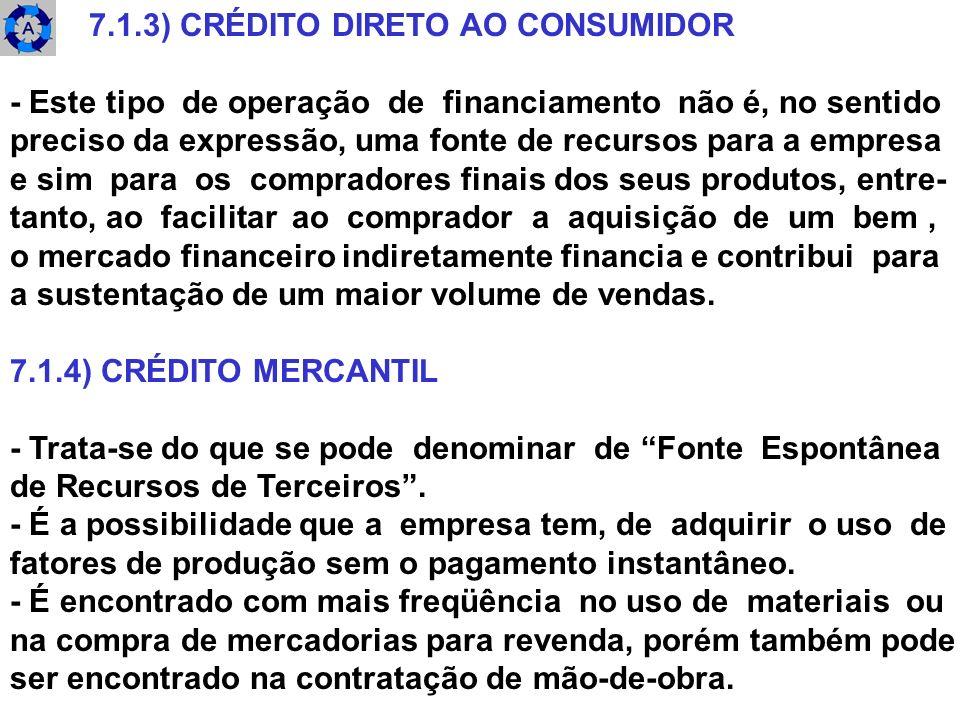 7.1.3) CRÉDITO DIRETO AO CONSUMIDOR - Este tipo de operação de financiamento não é, no sentido preciso da expressão, uma fonte de recursos para a empr