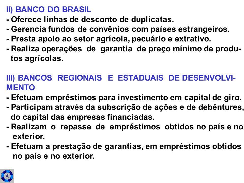 II) BANCO DO BRASIL - Oferece linhas de desconto de duplicatas. - Gerencia fundos de convênios com países estrangeiros. - Presta apoio ao setor agríco