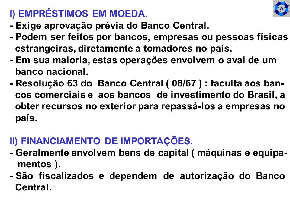I) EMPRÉSTIMOS EM MOEDA. - Exige aprovação prévia do Banco Central. - Podem ser feitos por bancos, empresas ou pessoas físicas estrangeiras, diretamen