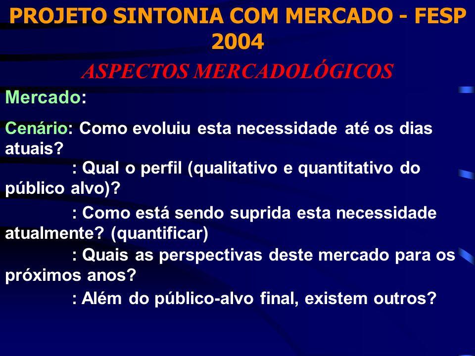 PROJETO SINTONIA COM MERCADO - FESP 2004 ASPECTOS MERCADOLÓGICOS Mercado: Cenário: Como evoluiu esta necessidade até os dias atuais? : Qual o perfil (