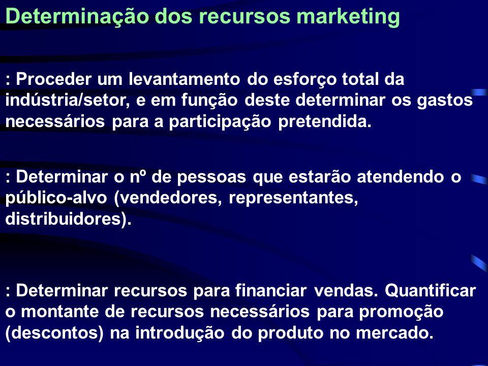 Determinação dos recursos marketing : Proceder um levantamento do esforço total da indústria/setor, e em função deste determinar os gastos necessários