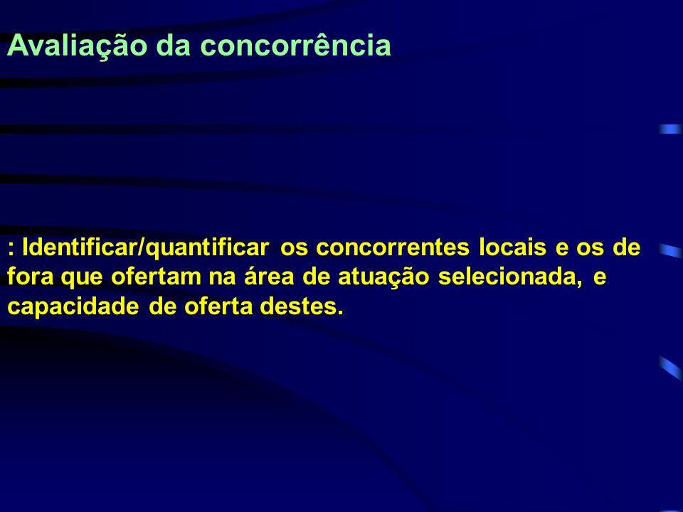 Avaliação da concorrência : Identificar/quantificar os concorrentes locais e os de fora que ofertam na área de atuação selecionada, e capacidade de of