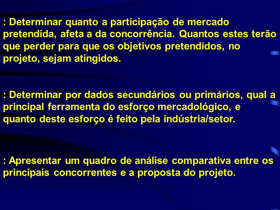 : Determinar quanto a participação de mercado pretendida, afeta a da concorrência. Quantos estes terão que perder para que os objetivos pretendidos, n