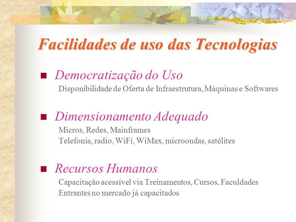 Facilidades de uso das Tecnologias Democratização do Uso Disponibilidade de Oferta de Infraestrutura, Máquinas e Softwares Dimensionamento Adequado Mi