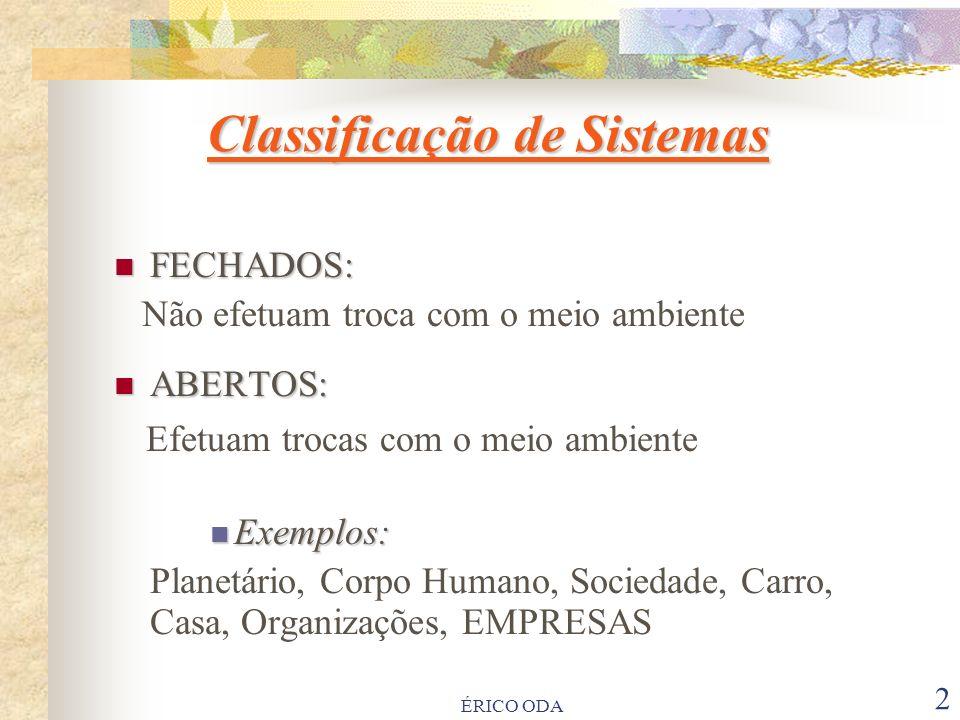 ÉRICO ODA 2 Classificação de Sistemas FECHADOS: FECHADOS: Não efetuam troca com o meio ambiente ABERTOS: ABERTOS: Efetuam trocas com o meio ambiente E