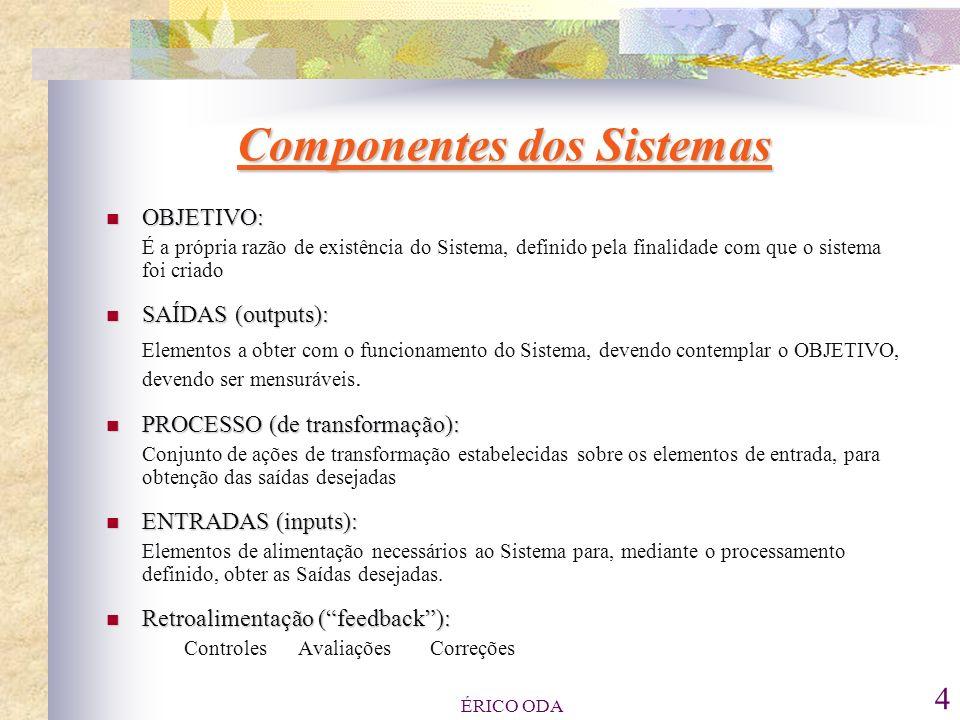 ÉRICO ODA 4 Componentes dos Sistemas OBJETIVO: OBJETIVO: É a própria razão de existência do Sistema, definido pela finalidade com que o sistema foi cr