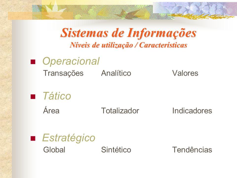 Operacional Transações Analítico Valores Tático Área Totalizador Indicadores Estratégico Global Sintético Tendências Sistemas de Informações Níveis de