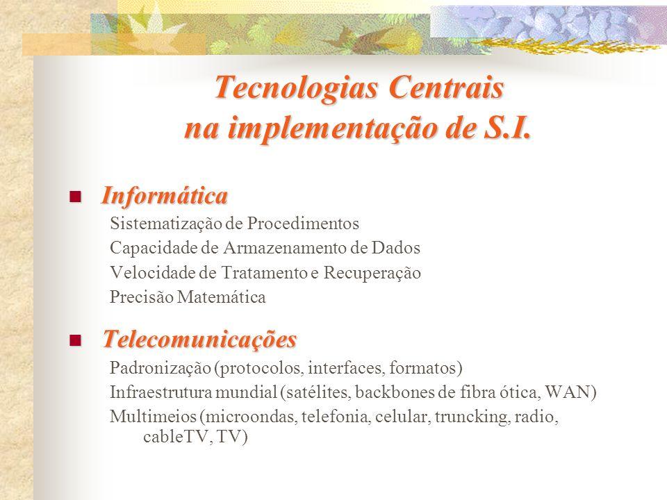 Tecnologias Centrais na implementação de S.I. Informática Informática Sistematização de Procedimentos Capacidade de Armazenamento de Dados Velocidade