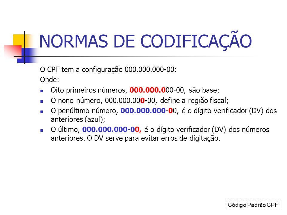 NORMAS DE CODIFICAÇÃO O CPF tem a configuração 000.000.000-00: Onde: Oito primeiros números, 000.000.000-00, são base; O nono número, 000.000.000-00,