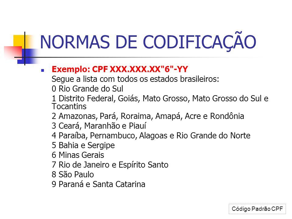 NORMAS DE CODIFICAÇÃO Exemplo: CPF XXX.XXX.XX
