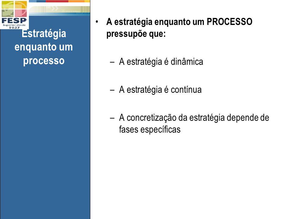 Estratégia enquanto um processo A estratégia enquanto um PROCESSO pressupõe que: –A estratégia é dinâmica –A estratégia é contínua –A concretização da