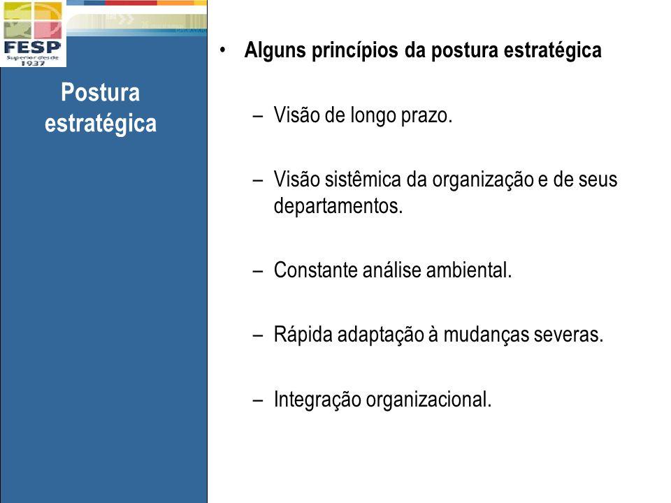 Postura estratégica Alguns princípios da postura estratégica –Visão de longo prazo. –Visão sistêmica da organização e de seus departamentos. –Constant
