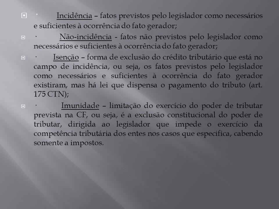 · Incidência – fatos previstos pelo legislador como necessários e suficientes à ocorrência do fato gerador; · Não-incidência - fatos não previstos pel