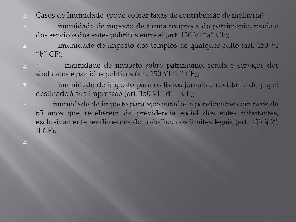 imunidade de IPI de produtos destinados ao exterior ( art.