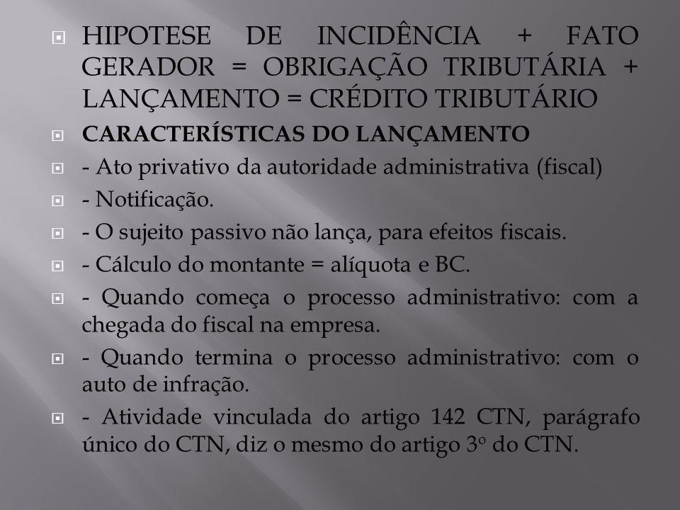 HIPOTESE DE INCIDÊNCIA + FATO GERADOR = OBRIGAÇÃO TRIBUTÁRIA + LANÇAMENTO = CRÉDITO TRIBUTÁRIO CARACTERÍSTICAS DO LANÇAMENTO - Ato privativo da autori