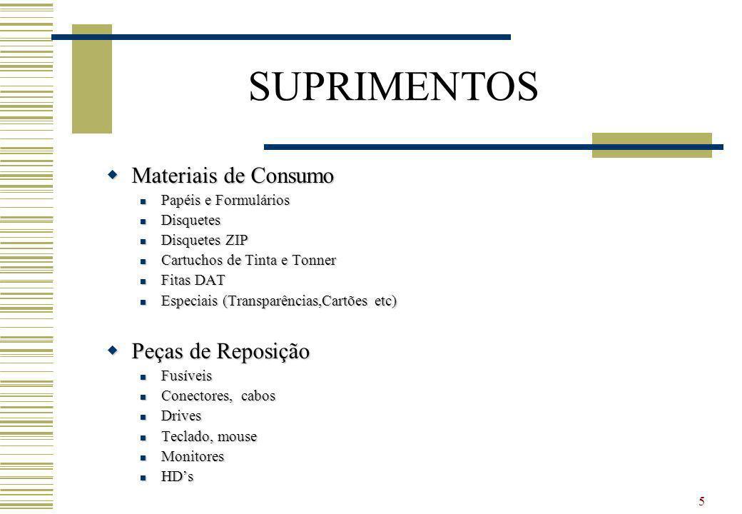 5 SUPRIMENTOS Materiais de Consumo Materiais de Consumo Papéis e Formulários Papéis e Formulários Disquetes Disquetes Disquetes ZIP Disquetes ZIP Cartuchos de Tinta e Tonner Cartuchos de Tinta e Tonner Fitas DAT Fitas DAT Especiais (Transparências,Cartões etc) Especiais (Transparências,Cartões etc) Peças de Reposição Peças de Reposição Fusíveis Fusíveis Conectores, cabos Conectores, cabos Drives Drives Teclado, mouse Teclado, mouse Monitores Monitores HDs HDs