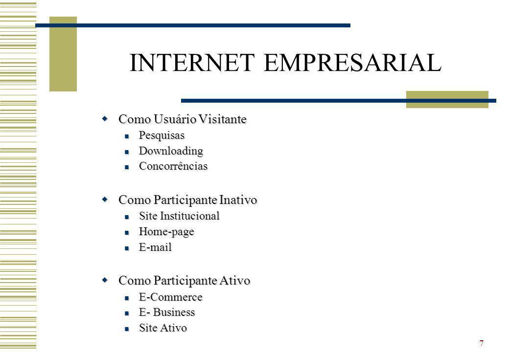 7 INTERNET EMPRESARIAL Como Usuário Visitante Como Usuário Visitante Pesquisas Pesquisas Downloading Downloading Concorrências Concorrências Como Participante Inativo Como Participante Inativo Site Institucional Site Institucional Home-page Home-page E-mail E-mail Como Participante Ativo Como Participante Ativo E-Commerce E-Commerce E- Business E- Business Site Ativo Site Ativo