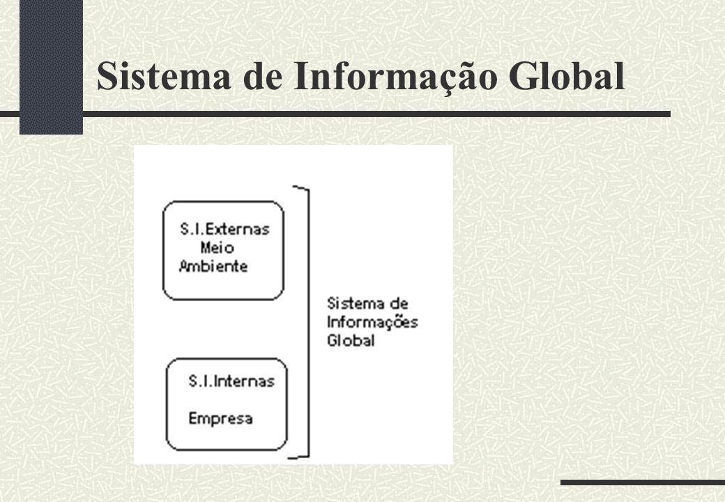 Sistema de Informação Global