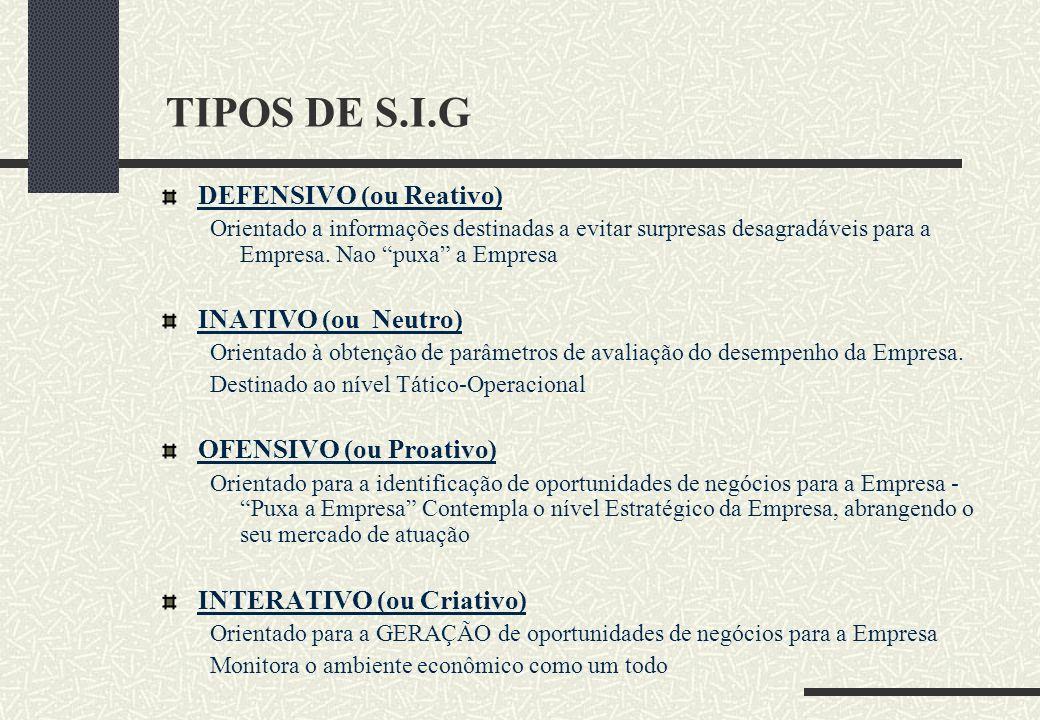 TIPOS DE S.I.G DEFENSIVO (ou Reativo) Orientado a informações destinadas a evitar surpresas desagradáveis para a Empresa. Nao puxa a Empresa INATIVO (
