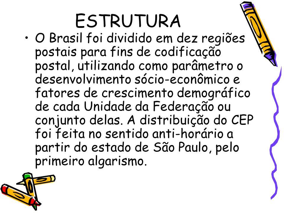 ESTRUTURA O Brasil foi dividido em dez regiões postais para fins de codificação postal, utilizando como parâmetro o desenvolvimento sócio-econômico e
