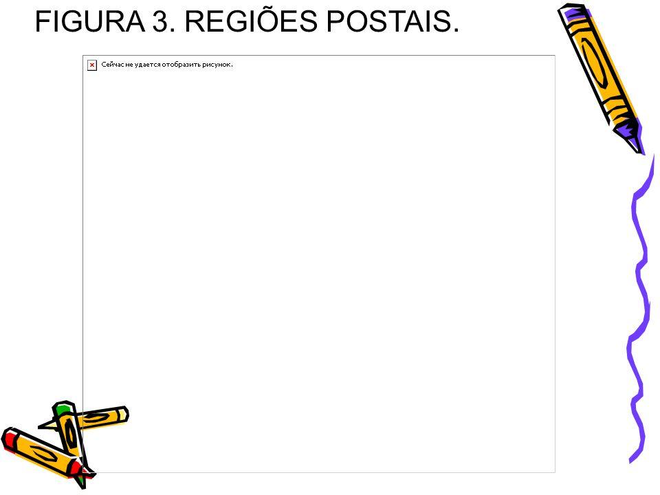 FIGURA 3. REGIÕES POSTAIS.
