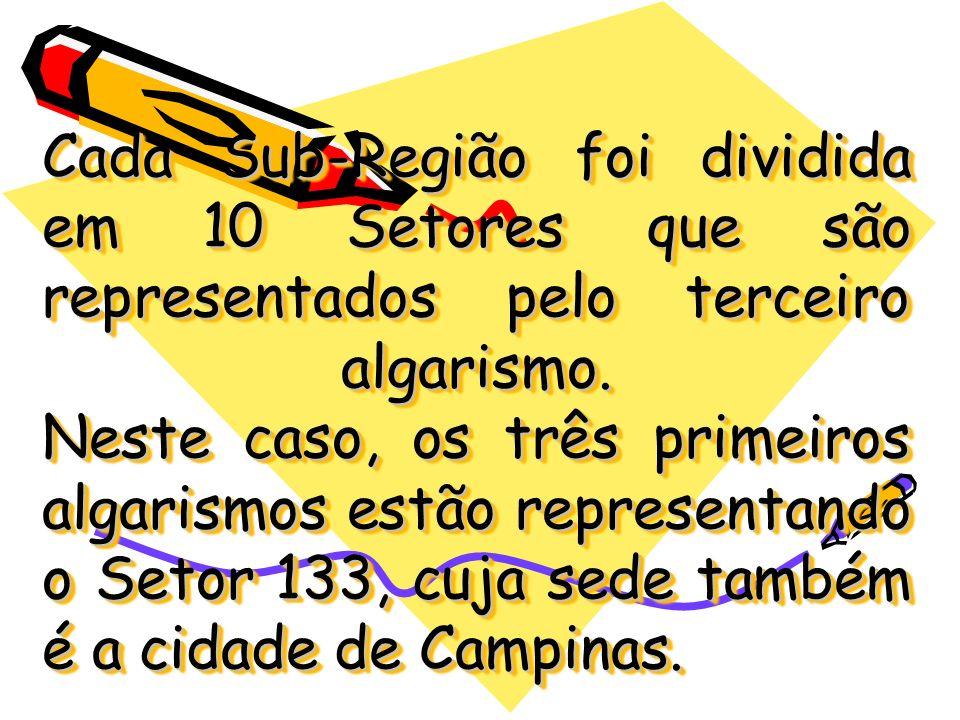Cada Sub-Região foi dividida em 10 Setores que são representados pelo terceiro algarismo. Neste caso, os três primeiros algarismos estão representando