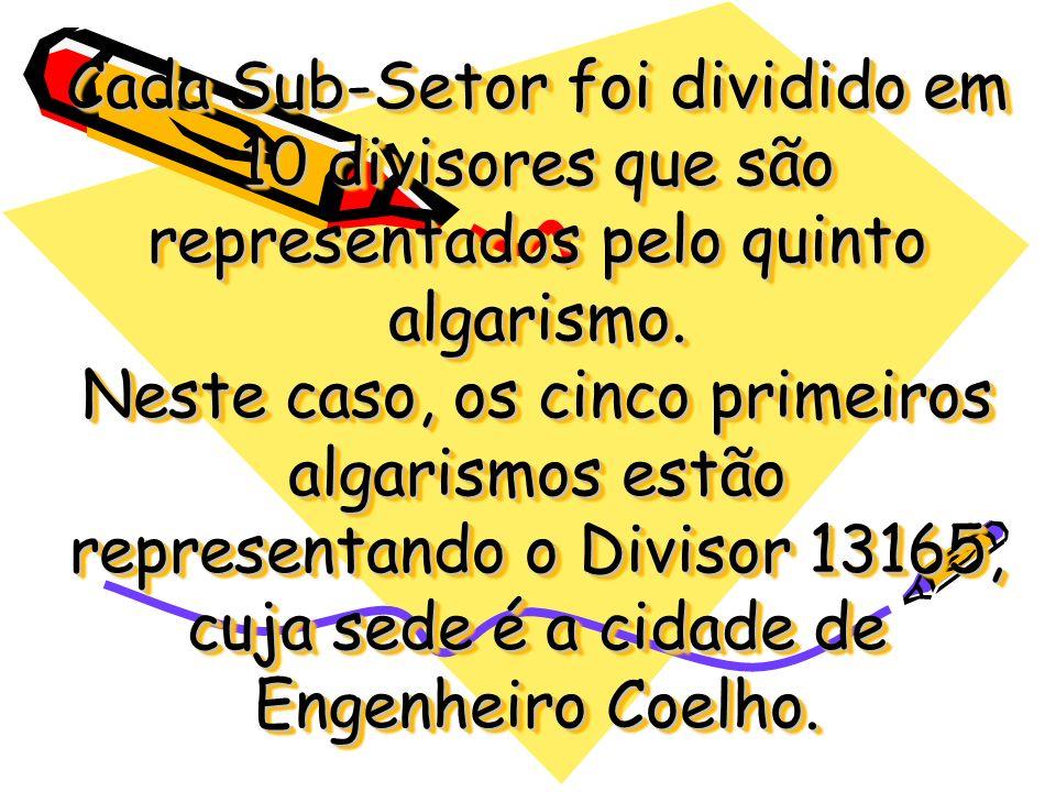 Cada Sub-Setor foi dividido em 10 divisores que são representados pelo quinto algarismo. Neste caso, os cinco primeiros algarismos estão representando