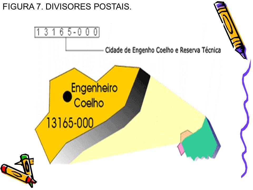FIGURA 7. DIVISORES POSTAIS.