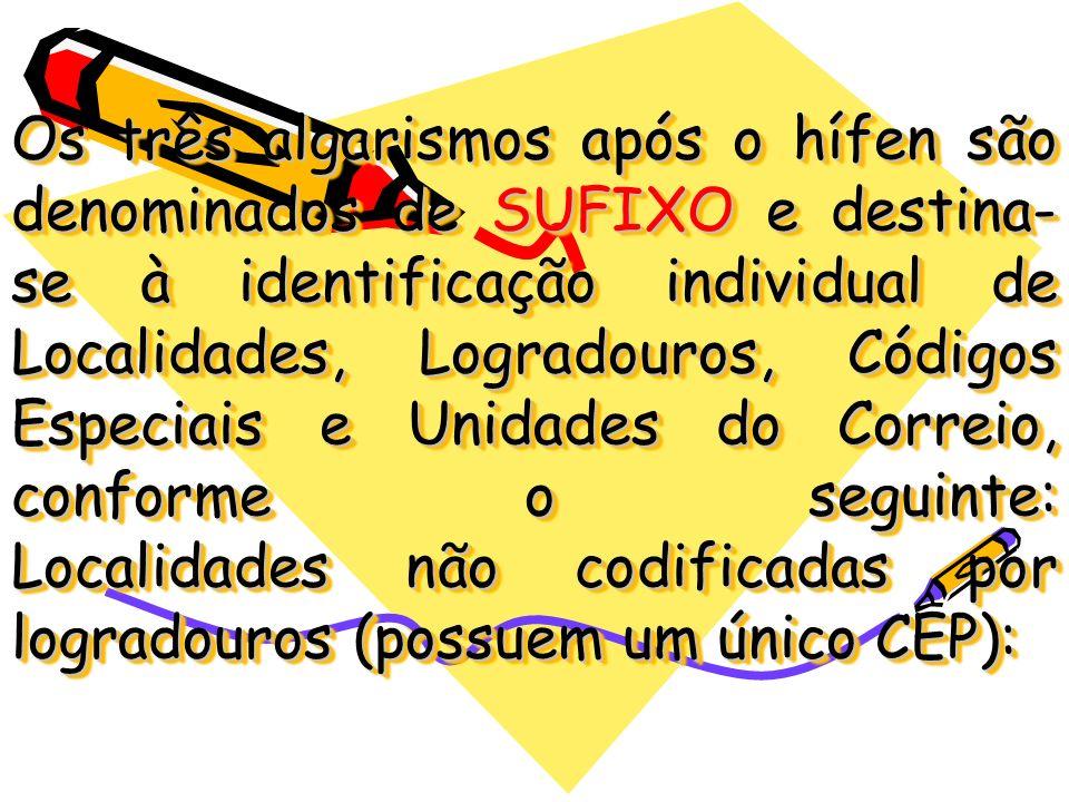 Os três algarismos após o hífen são denominados de SUFIXO e destina- se à identificação individual de Localidades, Logradouros, Códigos Especiais e Un